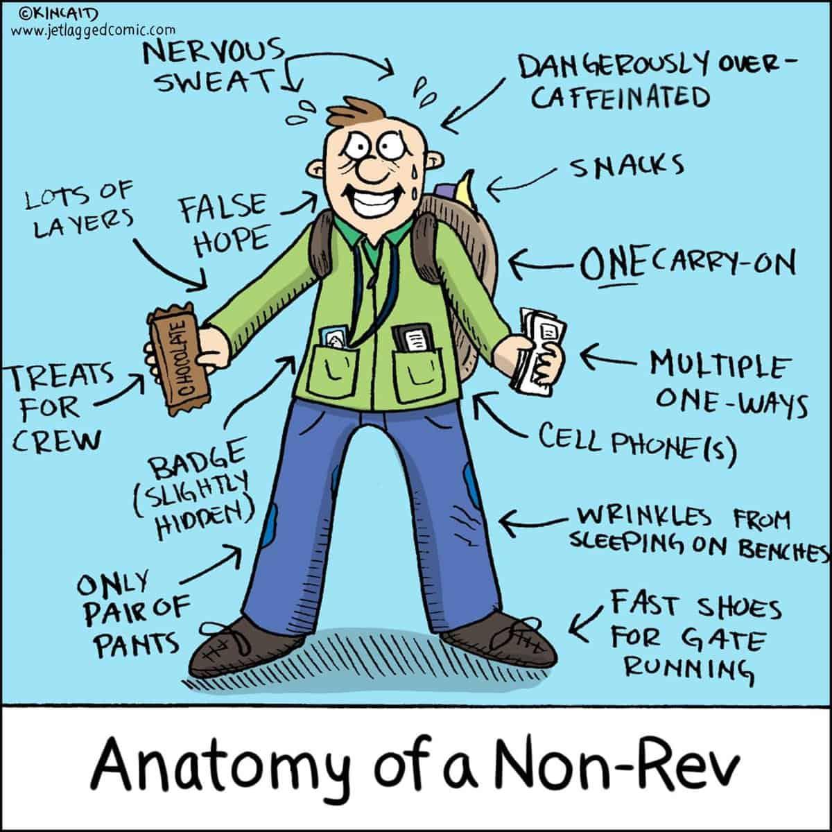 Comic Non-rev